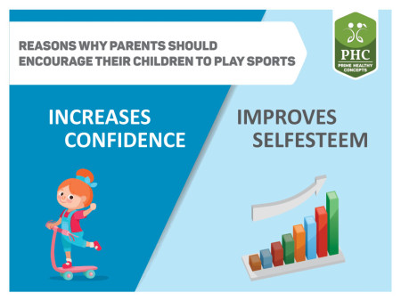 reasons why parents should encourage their children to play sports