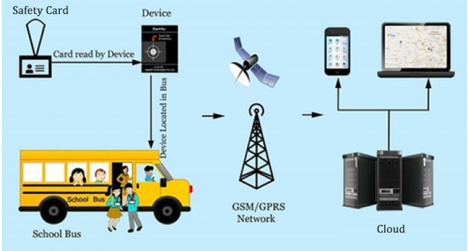 school-bus-security-system